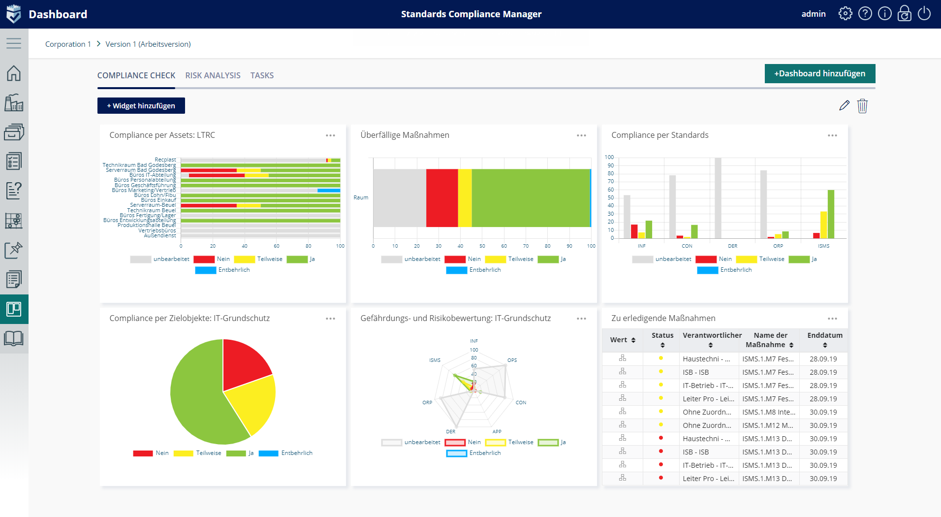 Infopulse Standards Compliance manager ISO 27001 dashboards