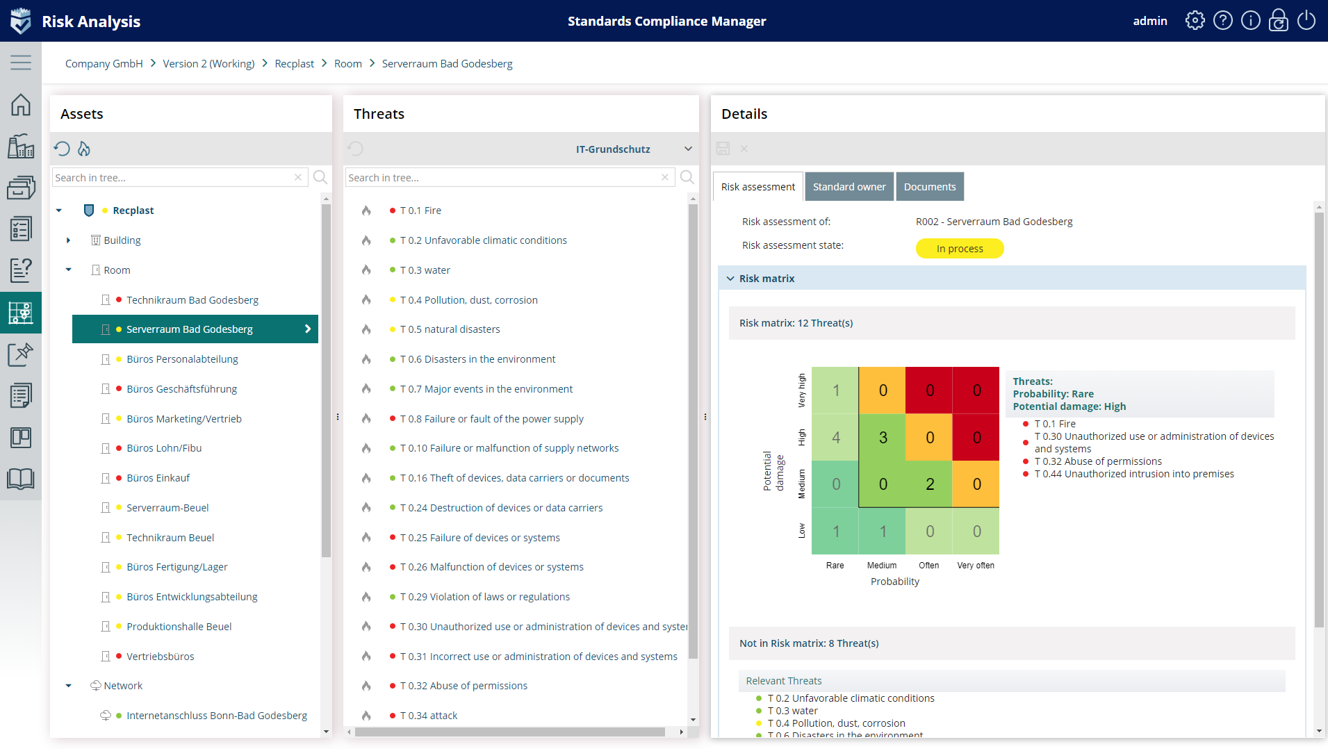 Risk and Threat analysis Compliance solution