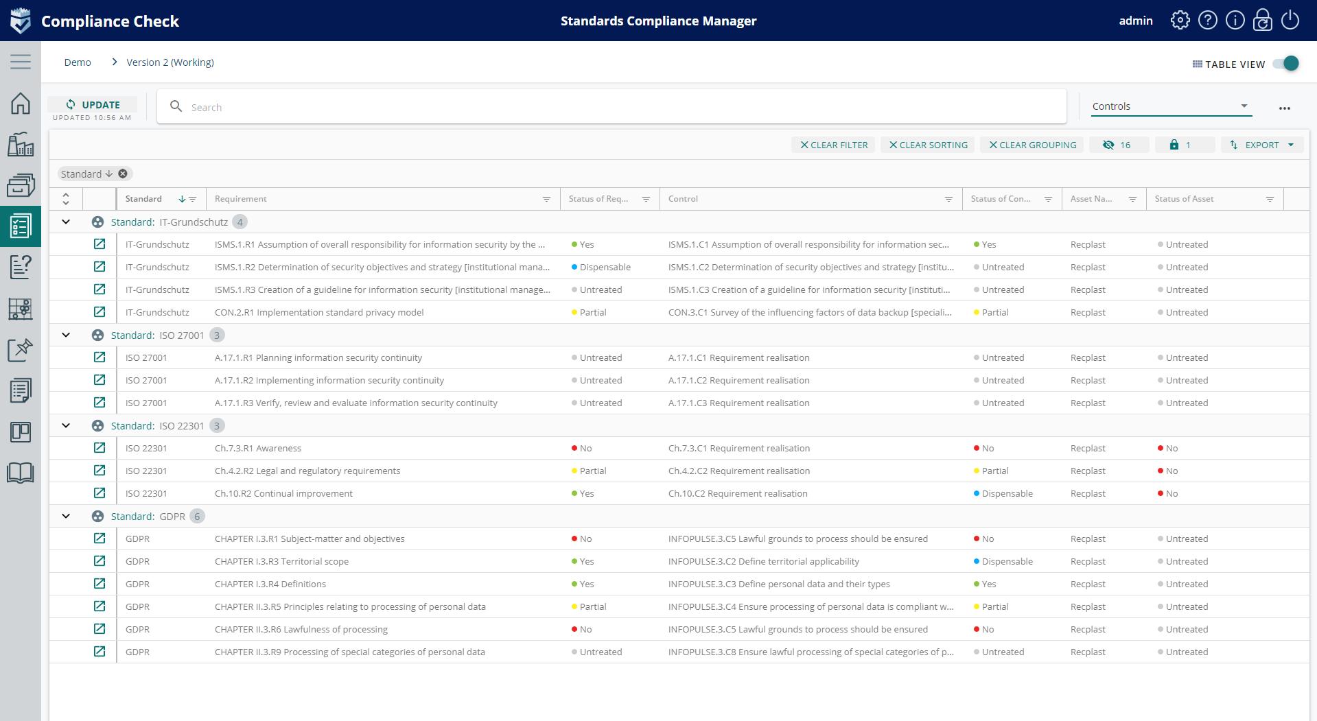 Compliance Check Infopulse SCM