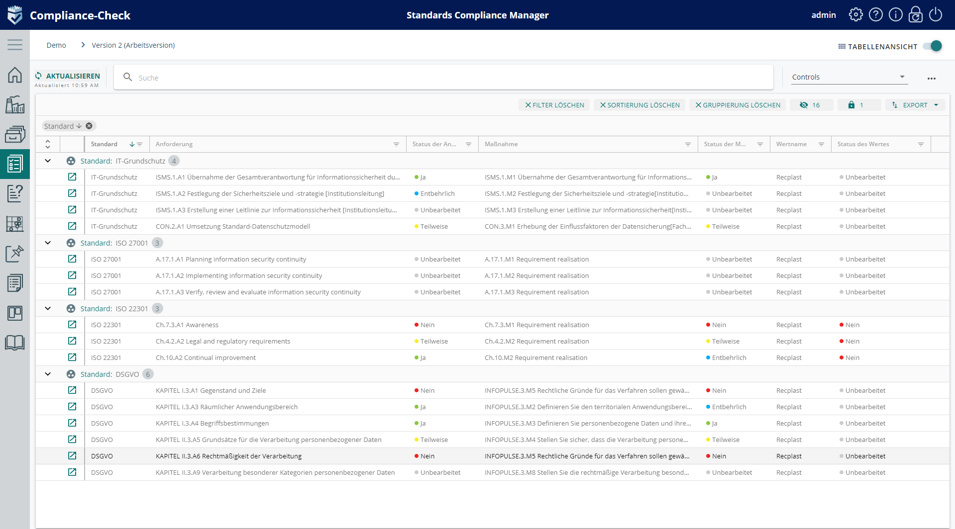Compliance-Check Infopulse SCM