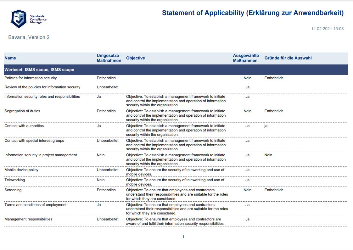 Erklärung zur Anwendbarkeit ISO 27001