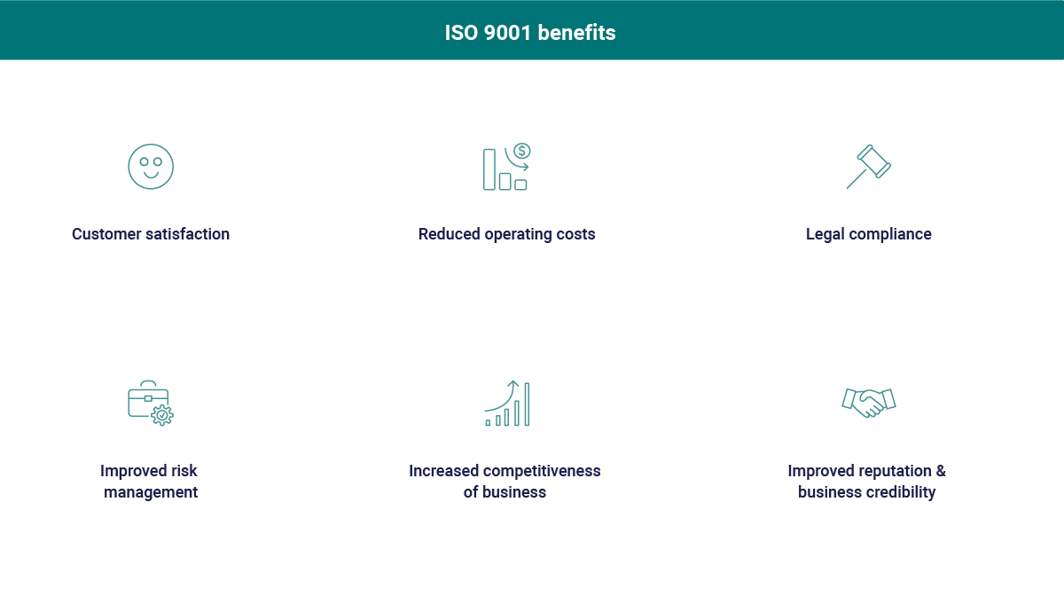 ISO 9001 benefits