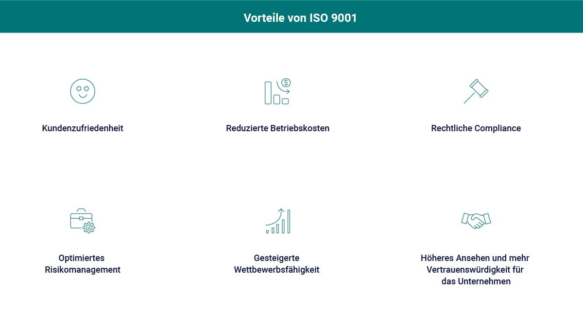 ISO 9001 Vorteile